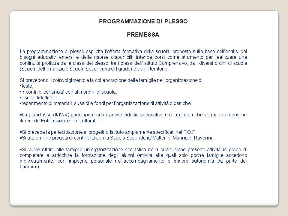 La programmazione di plesso esplicita lofferta formativa della scuola, proposta sulla base dellanalisi dei bisogni educativi emersi e delle risorse di