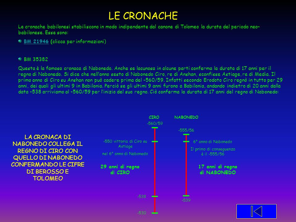 LE CRONACHE Le cronache babilonesi stabiliscono in modo indipendente dal canone di Tolomeo la durata del periodo neo- babilonese. Esse sono: BM 21946
