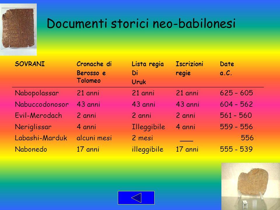 SOVRANICronache di Berosso e Tolomeo Lista regia Di Uruk Iscrizioni regie Date a.C. Nabopolassar21 anni 625 – 605 Nabuccodonosor43 anni 604 – 562 Evil