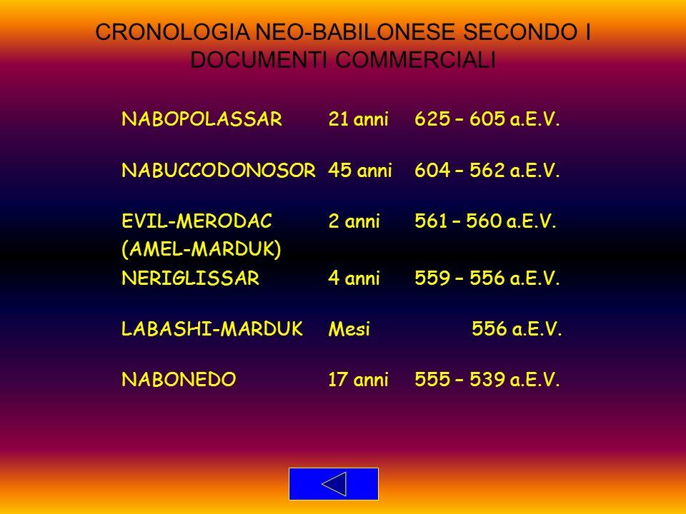CRONOLOGIA NEO-BABILONESE SECONDO I DOCUMENTI COMMERCIALI NABOPOLASSAR21 anni625 – 605 a.E.V. NABUCCODONOSOR45 anni604 – 562 a.E.V. EVIL-MERODAC (AMEL