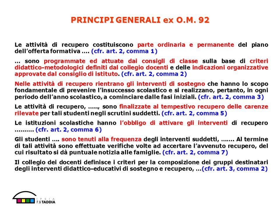 PRINCIPI GENERALI ex O.M.