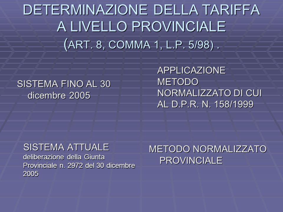 DETERMINAZIONE DELLA TARIFFA A LIVELLO PROVINCIALE ( ART.