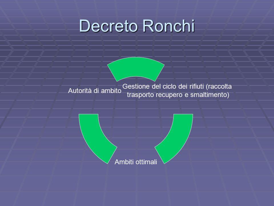Decreto Ronchi