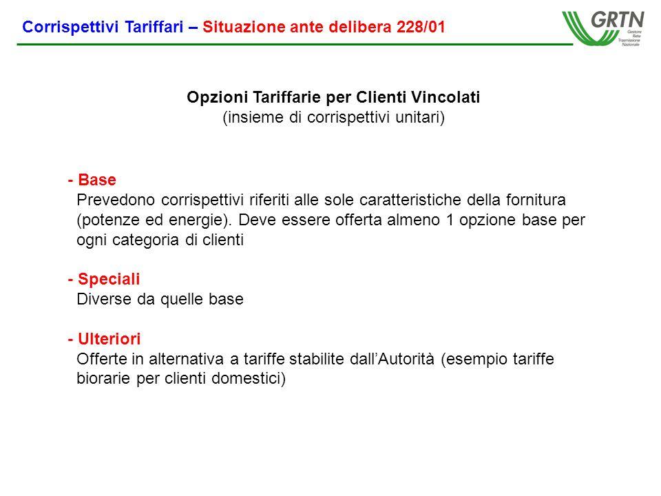 Opzioni Tariffarie per Clienti Vincolati (insieme di corrispettivi unitari) - Base Prevedono corrispettivi riferiti alle sole caratteristiche della fornitura (potenze ed energie).