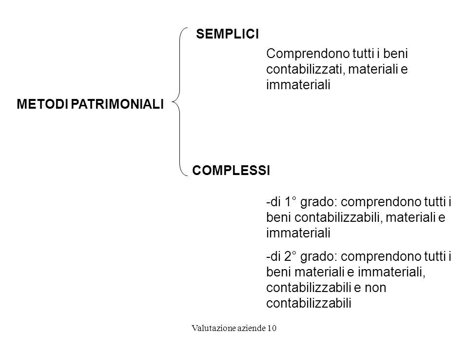 Valutazione aziende 10 METODI PATRIMONIALI SEMPLICI COMPLESSI Comprendono tutti i beni contabilizzati, materiali e immateriali -di 1° grado: comprendo