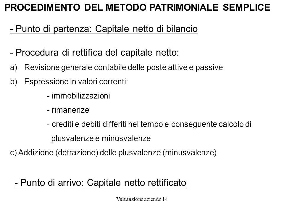 Valutazione aziende 14 PROCEDIMENTO DEL METODO PATRIMONIALE SEMPLICE - Punto di partenza: Capitale netto di bilancio - Procedura di rettifica del capi