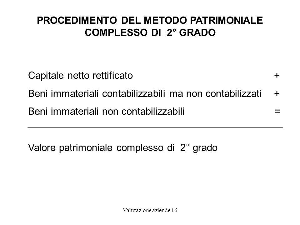 Valutazione aziende 16 PROCEDIMENTO DEL METODO PATRIMONIALE COMPLESSO DI 2° GRADO Capitale netto rettificato + Beni immateriali contabilizzabili ma no