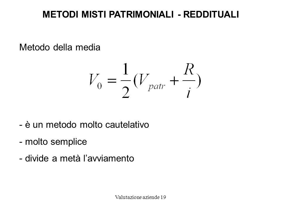 Valutazione aziende 19 METODI MISTI PATRIMONIALI - REDDITUALI Metodo della media - è un metodo molto cautelativo - molto semplice - divide a metà lavv