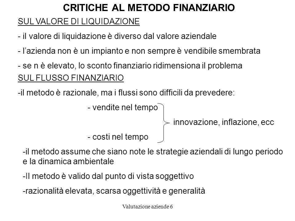 Valutazione aziende 6 CRITICHE AL METODO FINANZIARIO SUL VALORE DI LIQUIDAZIONE - il valore di liquidazione è diverso dal valore aziendale - lazienda