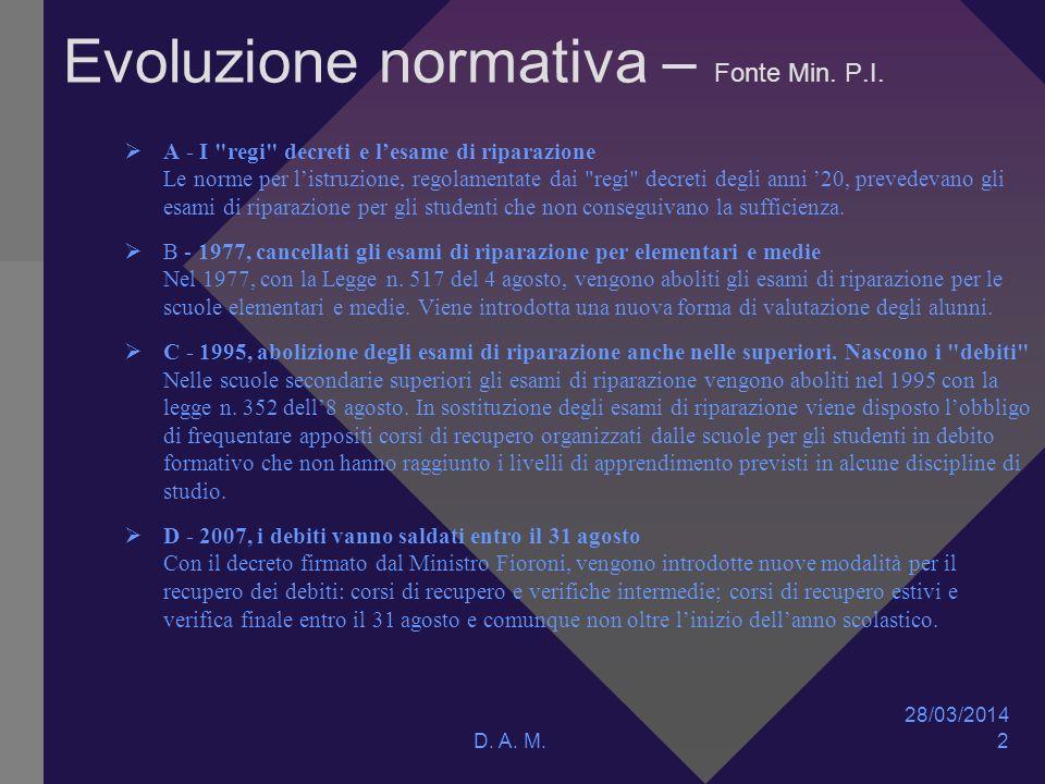 28/03/2014 D. A. M. 2 Evoluzione normativa – Fonte Min. P.I. A - I
