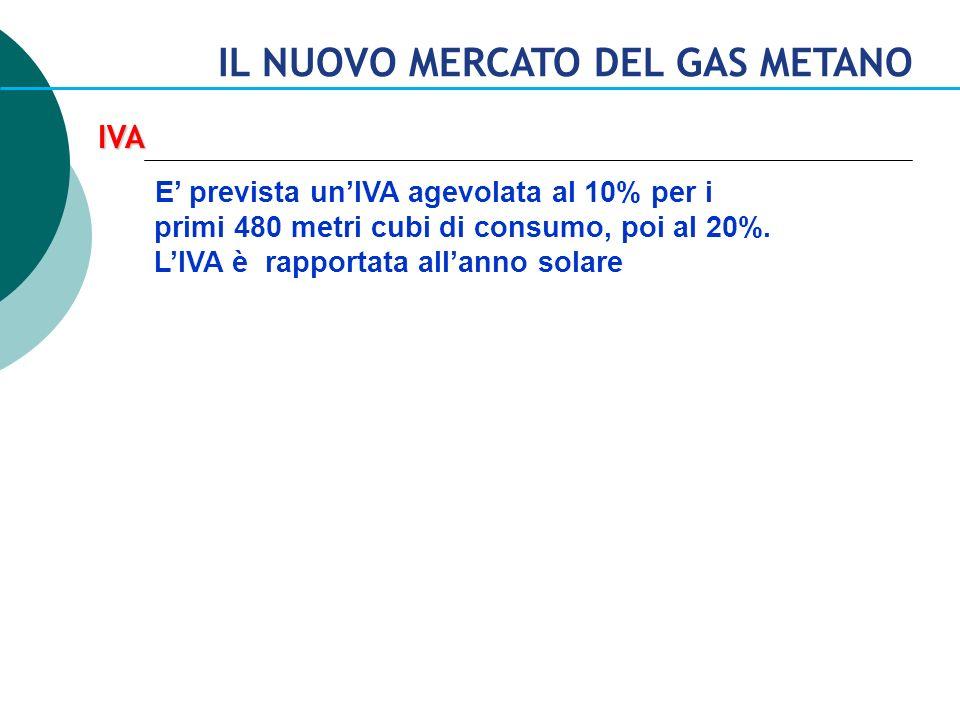 IVA E prevista unIVA agevolata al 10% per i primi 480 metri cubi di consumo, poi al 20%. LIVA è rapportata allanno solare IL NUOVO MERCATO DEL GAS MET