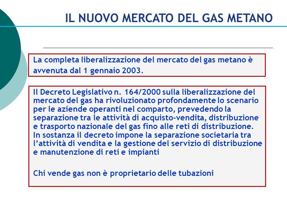 Il Decreto Legislativo n. 164/2000 sulla liberalizzazione del mercato del gas ha rivoluzionato profondamente lo scenario per le aziende operanti nel c