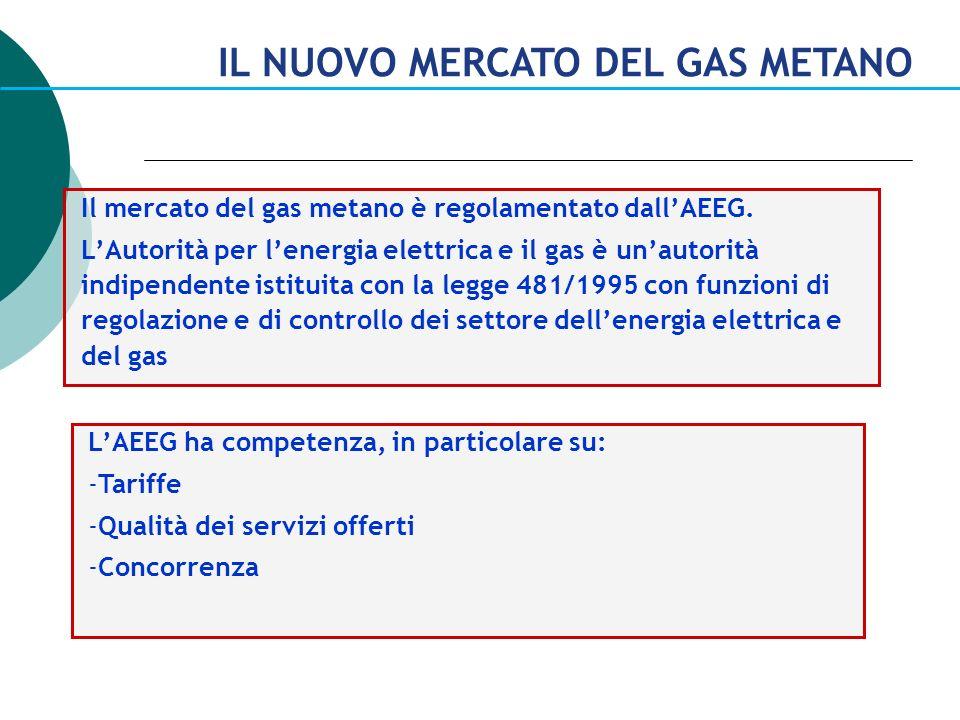 Il mercato del gas metano è regolamentato dallAEEG. LAutorità per lenergia elettrica e il gas è unautorità indipendente istituita con la legge 481/199