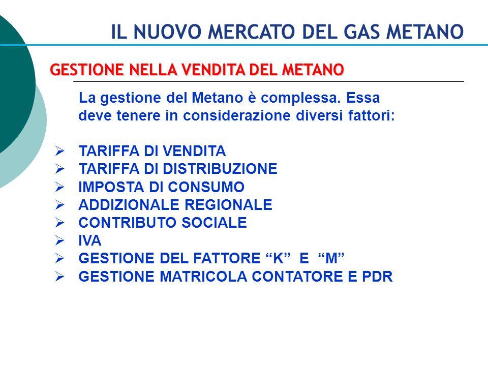 GESTIONE NELLA VENDITA DEL METANO La gestione del Metano è complessa. Essa deve tenere in considerazione diversi fattori: TARIFFA DI VENDITA TARIFFA D