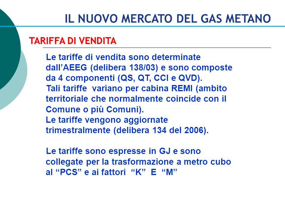 TARIFFA DI VENDITA Le tariffe di vendita sono determinate dallAEEG (delibera 138/03) e sono composte da 4 componenti (QS, QT, CCI e QVD). Tali tariffe