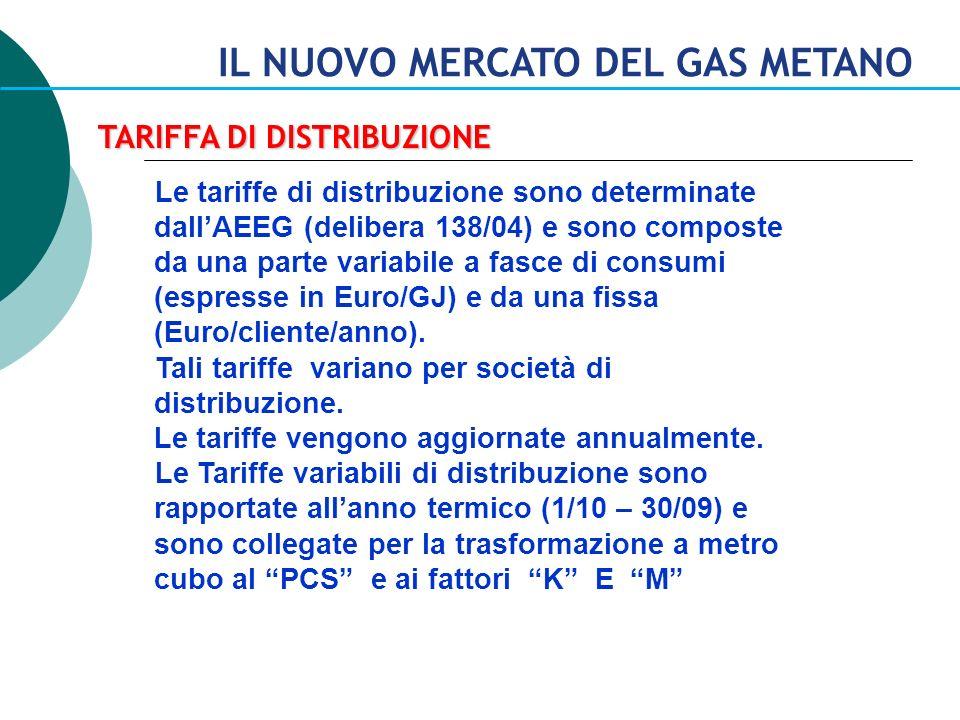 TARIFFA DI DISTRIBUZIONE Le tariffe di distribuzione sono determinate dallAEEG (delibera 138/04) e sono composte da una parte variabile a fasce di con