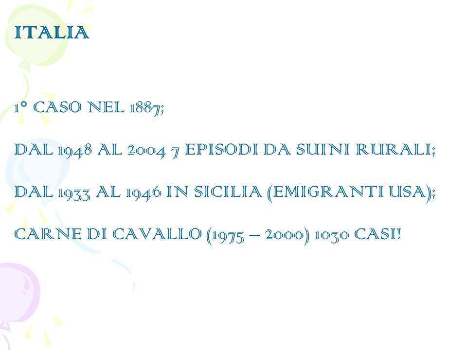 ITALIA 1° CASO NEL 1887; DAL 1948 AL 2004 7 EPISODI DA SUINI RURALI; DAL 1933 AL 1946 IN SICILIA (EMIGRANTI USA); CARNE DI CAVALLO (1975 – 2000) 1030 CASI!