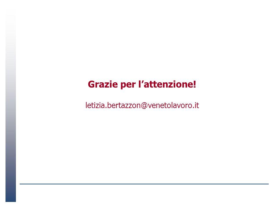 Grazie per lattenzione! letizia.bertazzon@venetolavoro.it