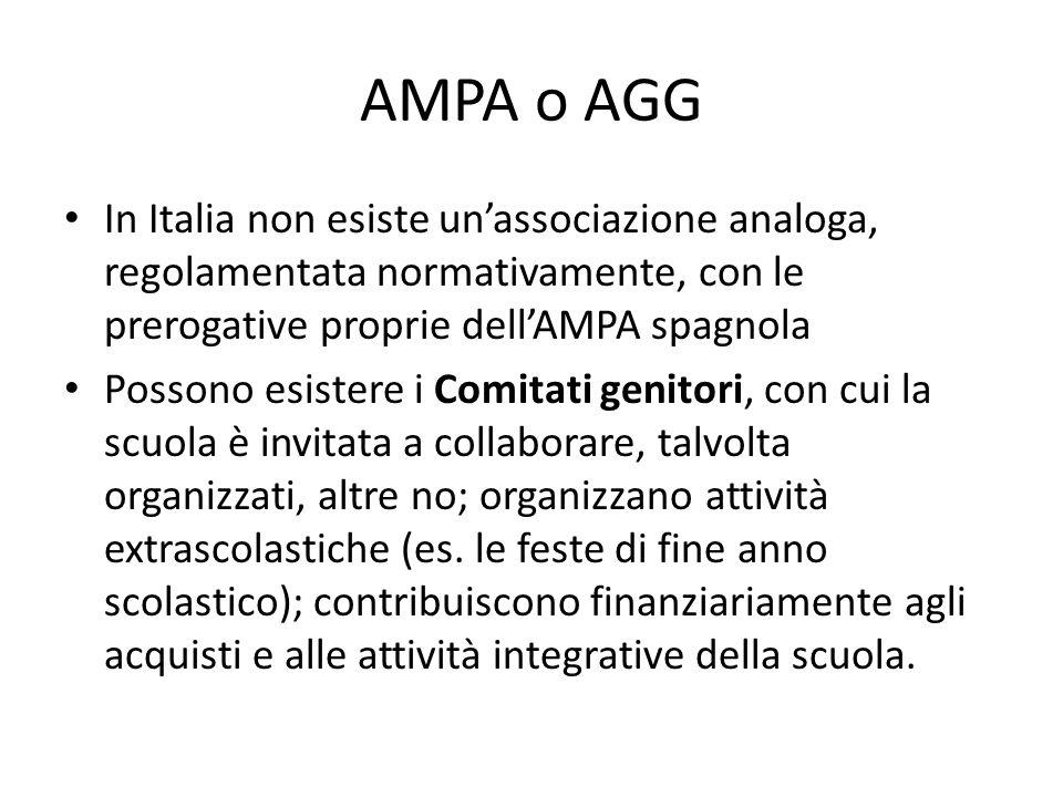 AMPA o AGG In Italia non esiste unassociazione analoga, regolamentata normativamente, con le prerogative proprie dellAMPA spagnola Possono esistere i Comitati genitori, con cui la scuola è invitata a collaborare, talvolta organizzati, altre no; organizzano attività extrascolastiche (es.