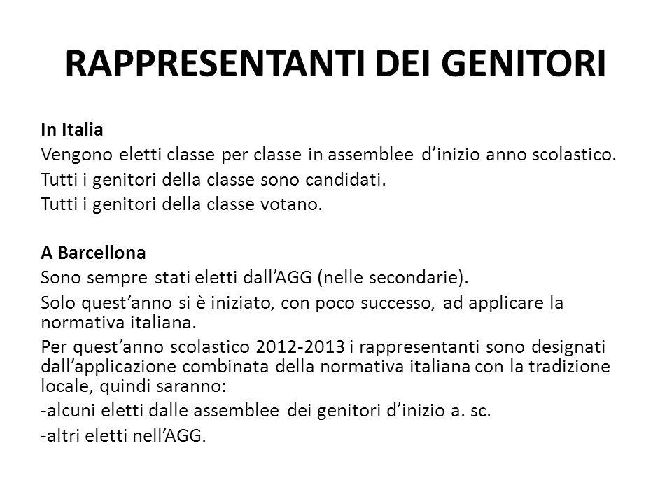 RAPPRESENTANTI DEI GENITORI In Italia Vengono eletti classe per classe in assemblee dinizio anno scolastico. Tutti i genitori della classe sono candid
