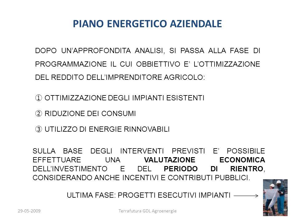 29-05-2009Terrafutura GDL Agroenergie PIANO ENERGETICO AZIENDALE DOPO UNAPPROFONDITA ANALISI, SI PASSA ALLA FASE DI PROGRAMMAZIONE IL CUI OBBIETTIVO E