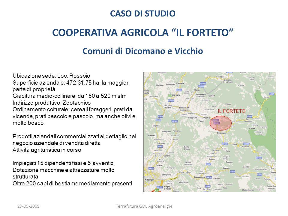 29-05-2009Terrafutura GDL Agroenergie CASO DI STUDIO COOPERATIVA AGRICOLA IL FORTETO Comuni di Dicomano e Vicchio CASO DI STUDIO COOPERATIVA AGRICOLA