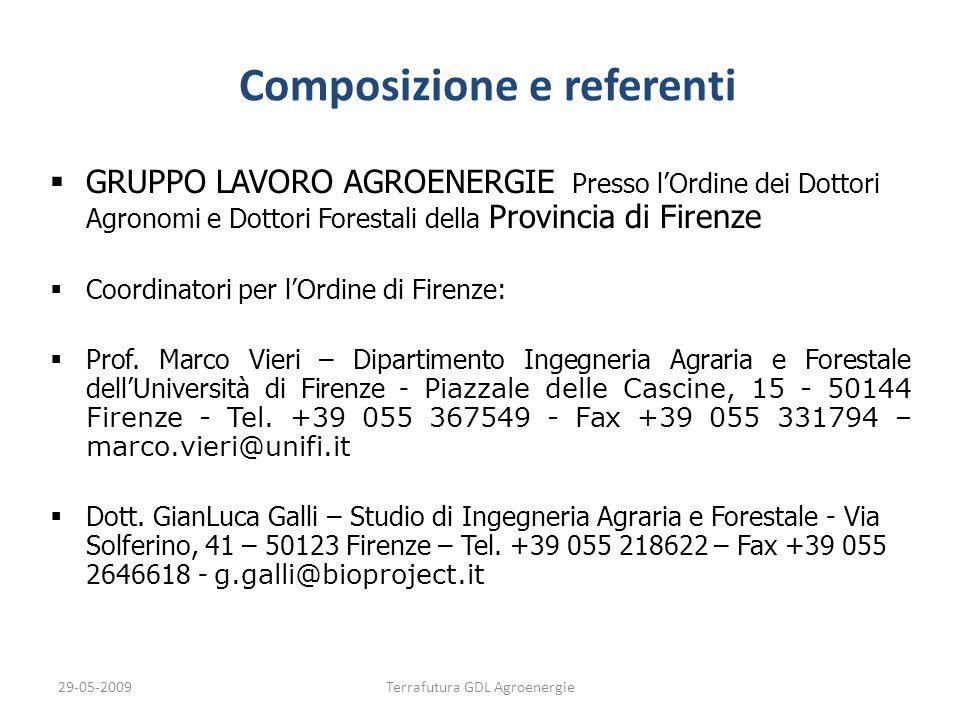 29-05-2009Terrafutura GDL Agroenergie Membri del gruppo di lavoro ALESSANDRO ARRETINIalessandroarretini@virgilio.it LAPO CASINIlapo.casini@tin.it MAURIZIO COCCHI NICO COLACILLOlinusvanpelt@tin.it ANDREA DANIazadt77@virgilio.it MIRANDO DI PRINZIOmirando@tele2.it GIAN MARCO FALSETTINIgianmarco1967@virgilio.it GIORDANO FOSSIfossi@studioelementi.it SAMUELE FRONTICELLIsamfront@tin.it PAOLO GANDI gandip@tin.it ORAZIO LA MARCAlamarca@unifi.it SAVERIO LASTRUCCIzappa@paesaggista.it MASSIMILIANO LOMBARDOmassimo.lombardo63@libero.it ANTONCARLO LICHERI anto_licheri@tiscali.it DANIELE MENABENImenad.agronomo@libero.it EMILIANO NICCOLAIemilianoniccola@ivirgilio.it LARA ROTIlararoti@interfree.it DAVIDE SALVATORIdavidesalv@email.it STEFANO SANTARELLIstefanosantarelli@tin.it PAOLA TROIANOpaola.troiano@alice.it MARCO UGOLINIinfo@sero.it GIANLUCA VADDINELLIgvaddinelli@yahoo.it LUCIANO ZOPPIluciano.zoppi@tin.it ALESSANDRO ARRETINIalessandroarretini@virgilio.it LAPO CASINIlapo.casini@tin.it MAURIZIO COCCHI NICO COLACILLOlinusvanpelt@tin.it ANDREA DANIazadt77@virgilio.it MIRANDO DI PRINZIOmirando@tele2.it GIAN MARCO FALSETTINIgianmarco1967@virgilio.it GIORDANO FOSSIfossi@studioelementi.it SAMUELE FRONTICELLIsamfront@tin.it PAOLO GANDI gandip@tin.it ORAZIO LA MARCAlamarca@unifi.it SAVERIO LASTRUCCIzappa@paesaggista.it MASSIMILIANO LOMBARDOmassimo.lombardo63@libero.it ANTONCARLO LICHERI anto_licheri@tiscali.it DANIELE MENABENImenad.agronomo@libero.it EMILIANO NICCOLAIemilianoniccola@ivirgilio.it LARA ROTIlararoti@interfree.it DAVIDE SALVATORIdavidesalv@email.it STEFANO SANTARELLIstefanosantarelli@tin.it PAOLA TROIANOpaola.troiano@alice.it MARCO UGOLINIinfo@sero.it GIANLUCA VADDINELLIgvaddinelli@yahoo.it LUCIANO ZOPPIluciano.zoppi@tin.it