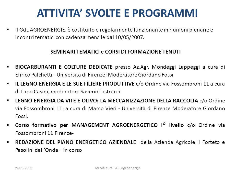 29-05-2009Terrafutura GDL Agroenergie PROGRAMMA DEL CORSO (conforme all accordo Stato-Regioni 26/01/2006, attuativo dell art.2, D.Lgs.195/03 ) PROGRAMMA DEL CORSO (conforme all accordo Stato-Regioni 26/01/2006, attuativo dell art.2, D.Lgs.195/03 ) Presentazione del corso Definizione del concetto di agroenergia Il sistema normativo di riferimento Piani organici di indirizzo Il credito per le agroenergie Filiera Biomasse a) Studio della risorsa b) Logistica c) Dimensionamento impiantistico Filiera solare diretto Solare diretto a) Solare termico b) Solare fotovoltaico Presentazione del corso Definizione del concetto di agroenergia Il sistema normativo di riferimento Piani organici di indirizzo Il credito per le agroenergie Filiera Biomasse a) Studio della risorsa b) Logistica c) Dimensionamento impiantistico Filiera solare diretto Solare diretto a) Solare termico b) Solare fotovoltaico Solare indiretto a) Eolico b) Idroelettrico Certificazione energetica edifici Materiali Tutte le lezioni sono state tenute da esperti del settore o da docenti universitari Solare indiretto a) Eolico b) Idroelettrico Certificazione energetica edifici Materiali Tutte le lezioni sono state tenute da esperti del settore o da docenti universitari
