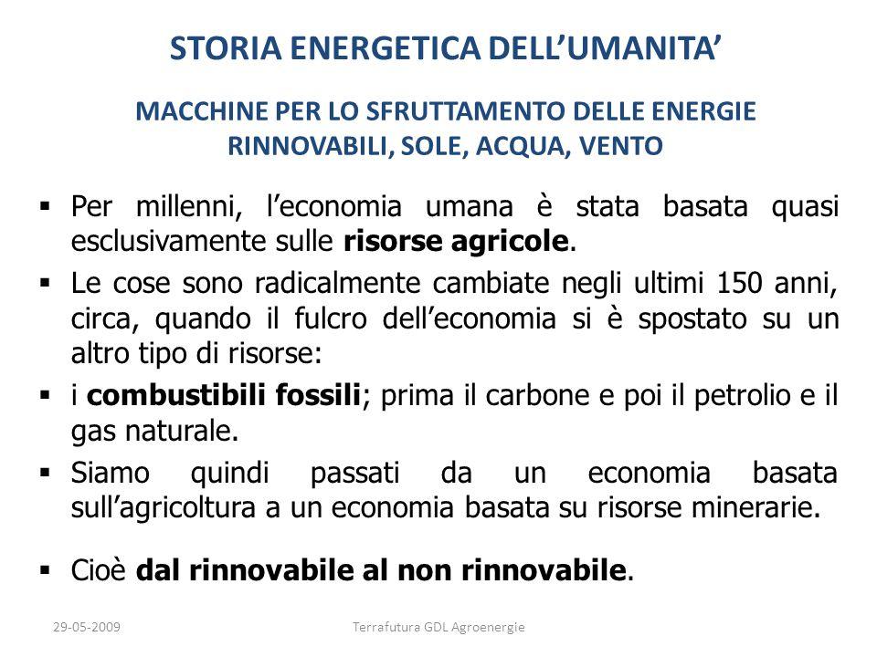 29-05-2009Terrafutura GDL Agroenergie STORIA ENERGETICA DELLUMANITA Nei circa 3 milioni di anni dellumanità (100.000 generazioni) la storia energetica ha visto tre grandi rivoluzioni: 1.