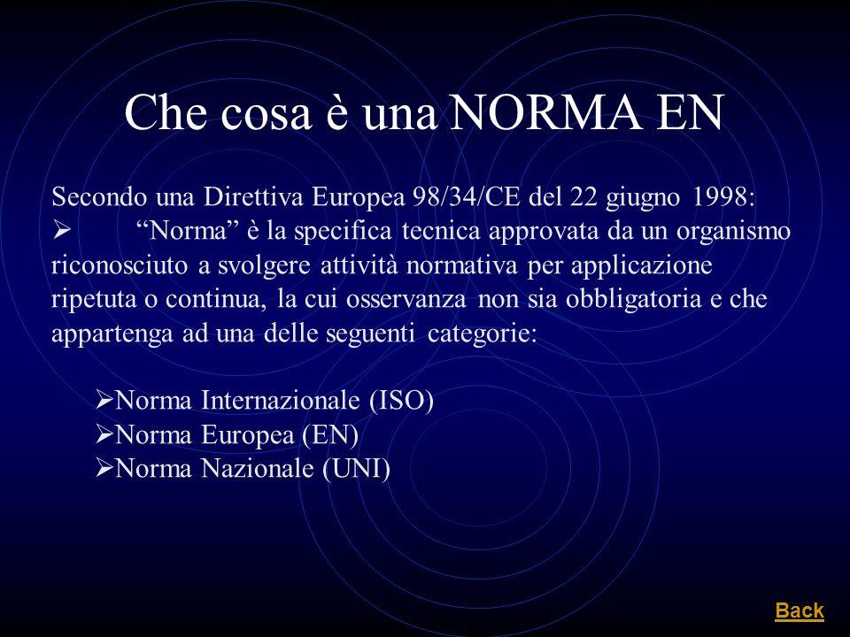 Che cosa è una NORMA EN Secondo una Direttiva Europea 98/34/CE del 22 giugno 1998: Norma è la specifica tecnica approvata da un organismo riconosciuto