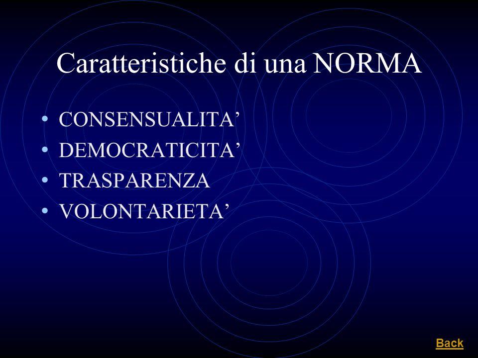 Caratteristiche di una NORMA CONSENSUALITA DEMOCRATICITA TRASPARENZA VOLONTARIETA Back