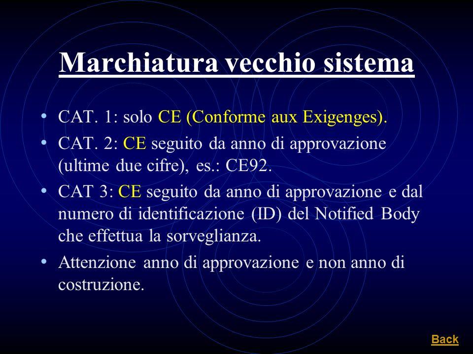 Marchiatura vecchio sistema CAT. 1: solo CE (Conforme aux Exigenges). CAT. 2: CE seguito da anno di approvazione (ultime due cifre), es.: CE92. CAT 3: