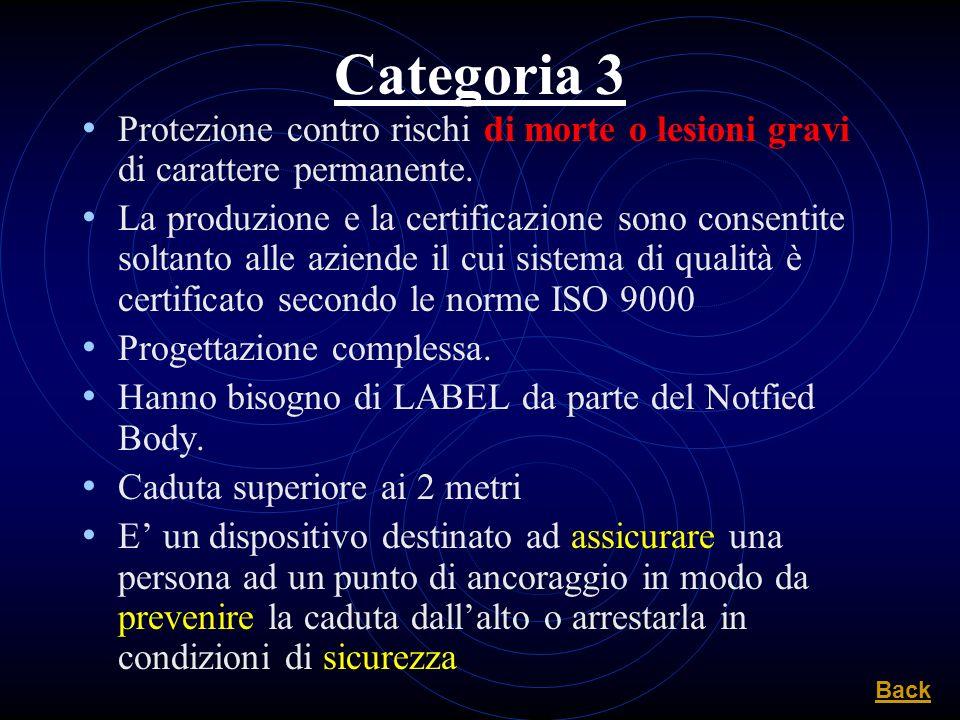 Categoria 3 Protezione contro rischi di morte o lesioni gravi di carattere permanente. La produzione e la certificazione sono consentite soltanto alle