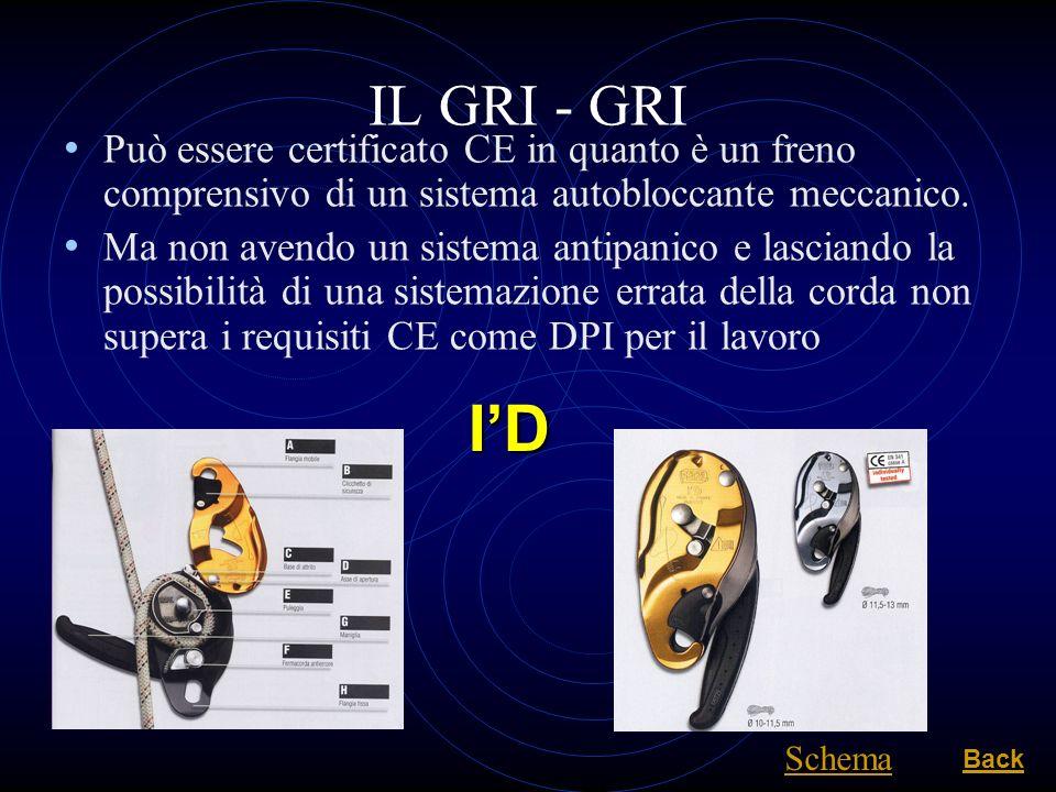 IL GRI - GRI Può essere certificato CE in quanto è un freno comprensivo di un sistema autobloccante meccanico. Ma non avendo un sistema antipanico e l