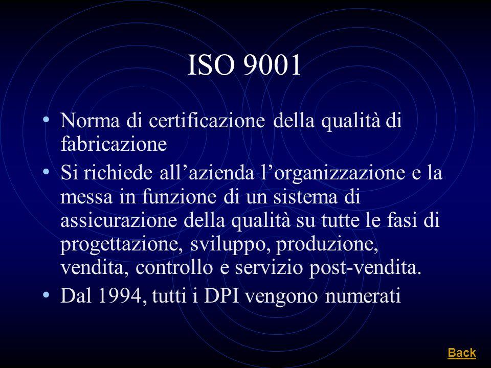 ISO 9001 Norma di certificazione della qualità di fabricazione Si richiede allazienda lorganizzazione e la messa in funzione di un sistema di assicura