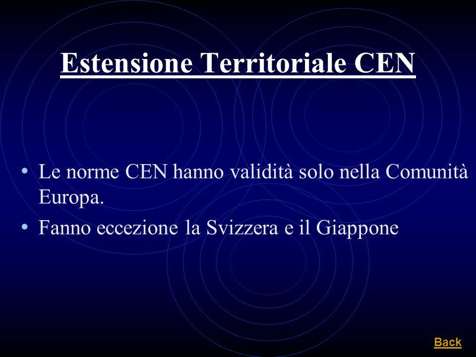 Estensione Territoriale CEN Le norme CEN hanno validità solo nella Comunità Europa. Fanno eccezione la Svizzera e il Giappone Back