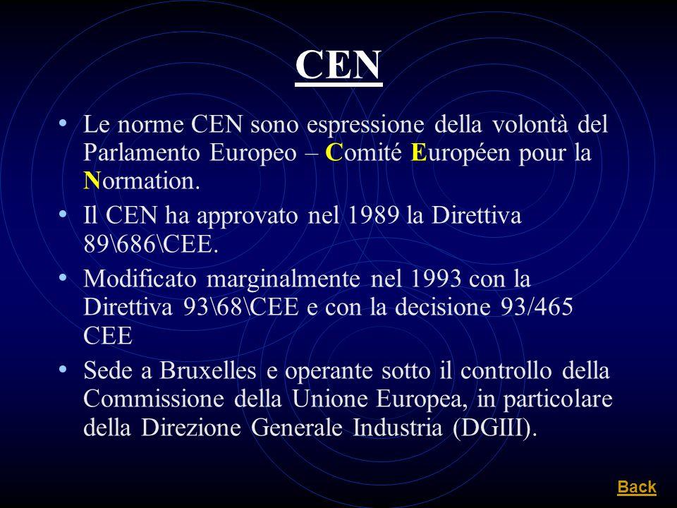 CEN Le norme CEN sono espressione della volontà del Parlamento Europeo – Comité Européen pour la Normation. Il CEN ha approvato nel 1989 la Direttiva