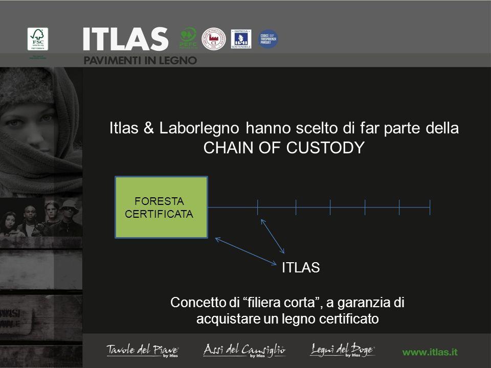 Itlas & Laborlegno hanno scelto di far parte della CHAIN OF CUSTODY FORESTA CERTIFICATA ITLAS Concetto di filiera corta, a garanzia di acquistare un legno certificato