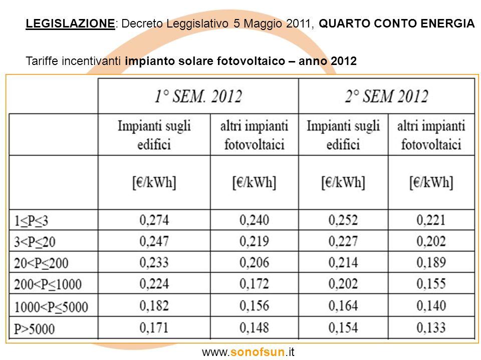 Tariffe incentivanti impianto solare fotovoltaico – anno 2012 LEGISLAZIONE: Decreto Leggislativo 5 Maggio 2011, QUARTO CONTO ENERGIA www.sonofsun.it