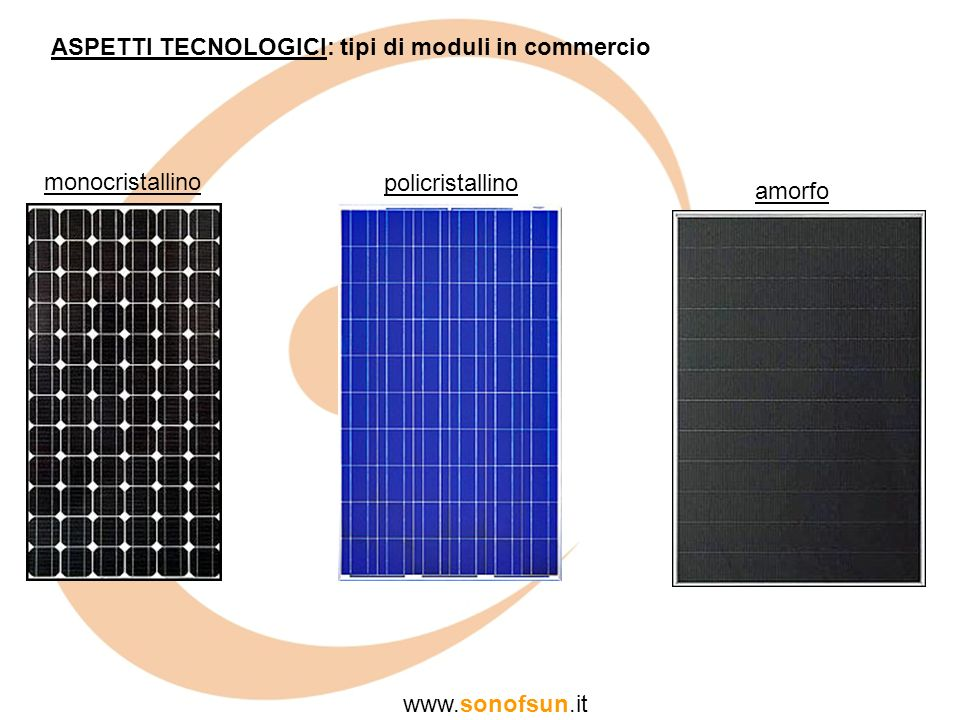 ASPETTI TECNOLOGICI: tipi di moduli in commercio amorfo policristallino monocristallino www.sonofsun.it