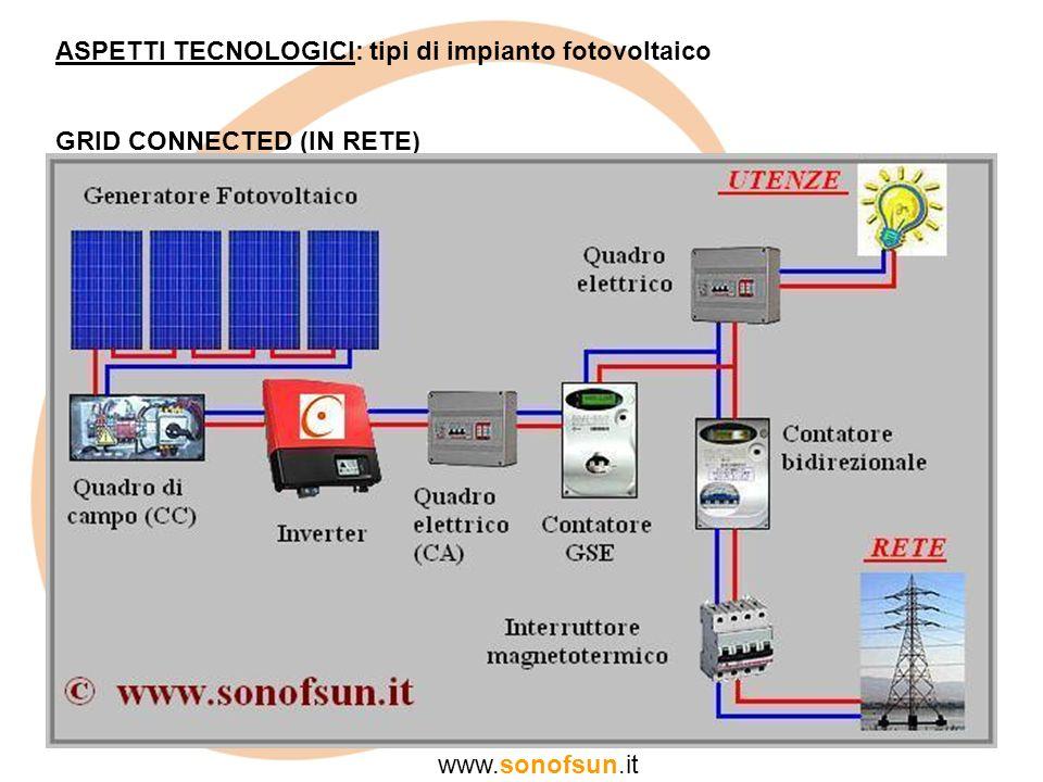 ASPETTI TECNOLOGICI: tipi di impianto fotovoltaico GRID CONNECTED (IN RETE) www.sonofsun.it