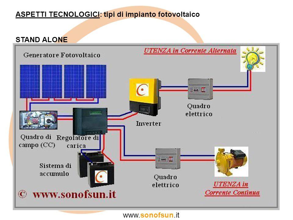ASPETTI TECNOLOGICI: tipi di impianto fotovoltaico STAND ALONE www.sonofsun.it