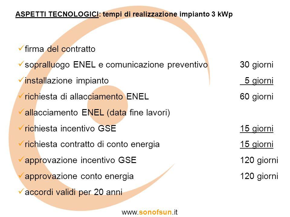 ASPETTI TECNOLOGICI: tempi di realizzazione impianto 3 kWp firma del contratto sopralluogo ENEL e comunicazione preventivo installazione impianto rich