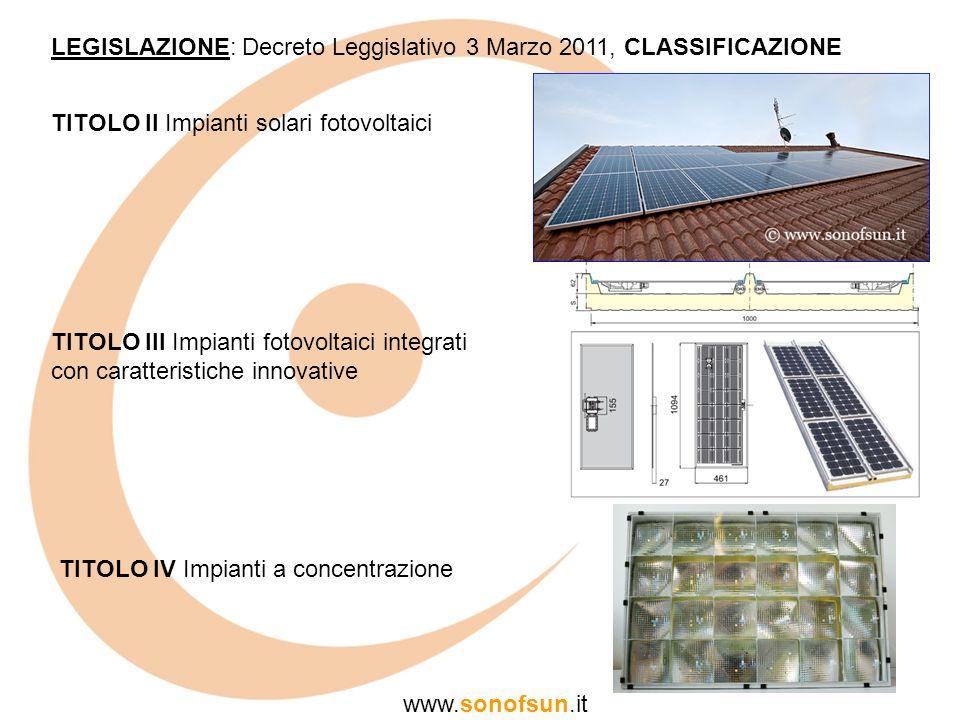 LEGISLAZIONE: Decreto Leggislativo 3 Marzo 2011, CLASSIFICAZIONE TITOLO II Impianti solari fotovoltaici TITOLO III Impianti fotovoltaici integrati con