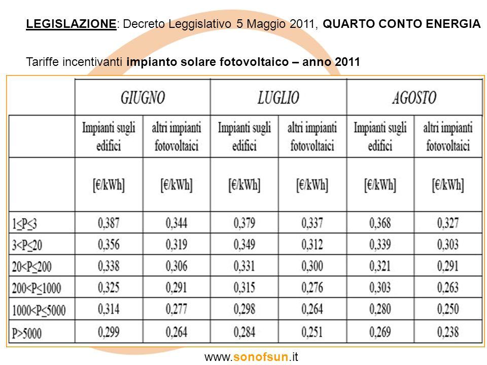 LEGISLAZIONE: Decreto Leggislativo 5 Maggio 2011, QUARTO CONTO ENERGIA Tariffe incentivanti impianto solare fotovoltaico – anno 2011 www.sonofsun.it