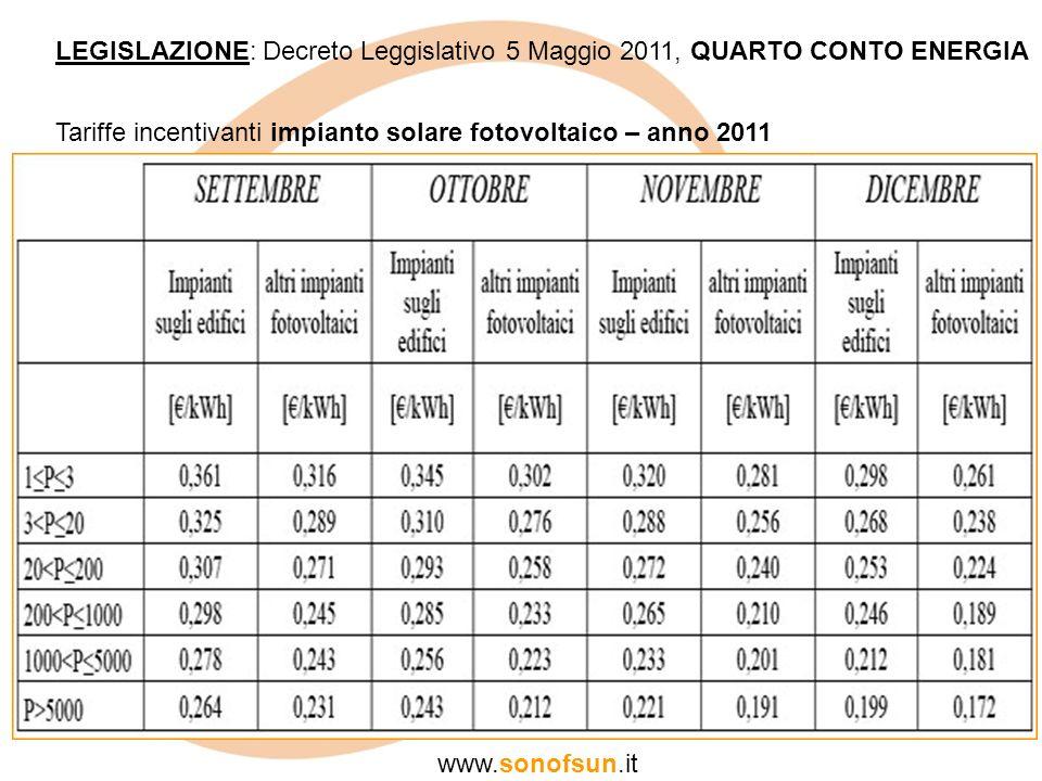 Tariffe incentivanti impianto solare fotovoltaico – anno 2011 LEGISLAZIONE: Decreto Leggislativo 5 Maggio 2011, QUARTO CONTO ENERGIA www.sonofsun.it