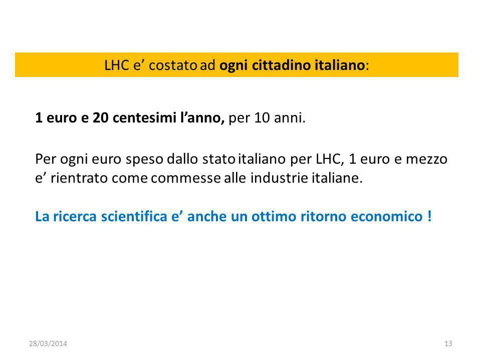 28/03/201413 LHC e costato ad ogni cittadino italiano: 1 euro e 20 centesimi lanno, per 10 anni.
