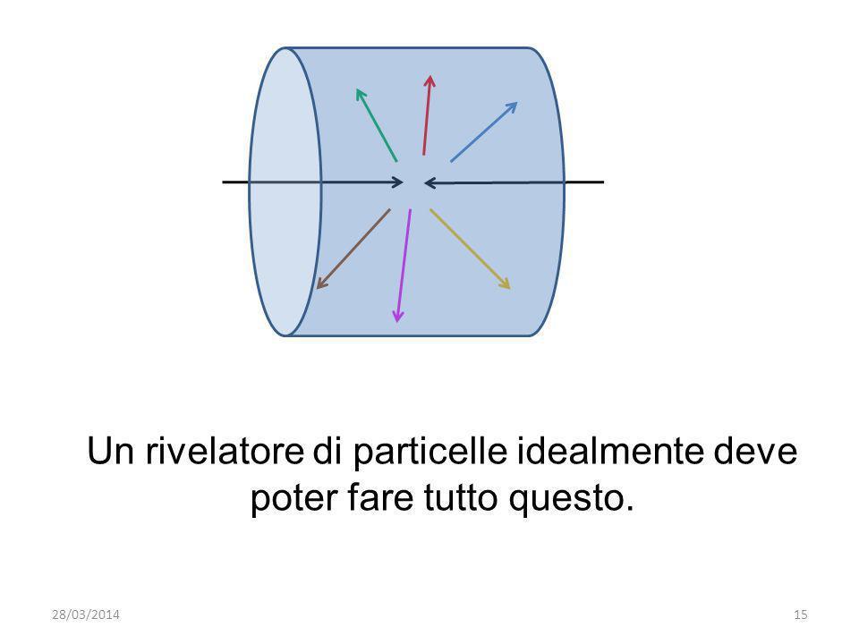 Un rivelatore di particelle idealmente deve poter fare tutto questo. 1528/03/2014
