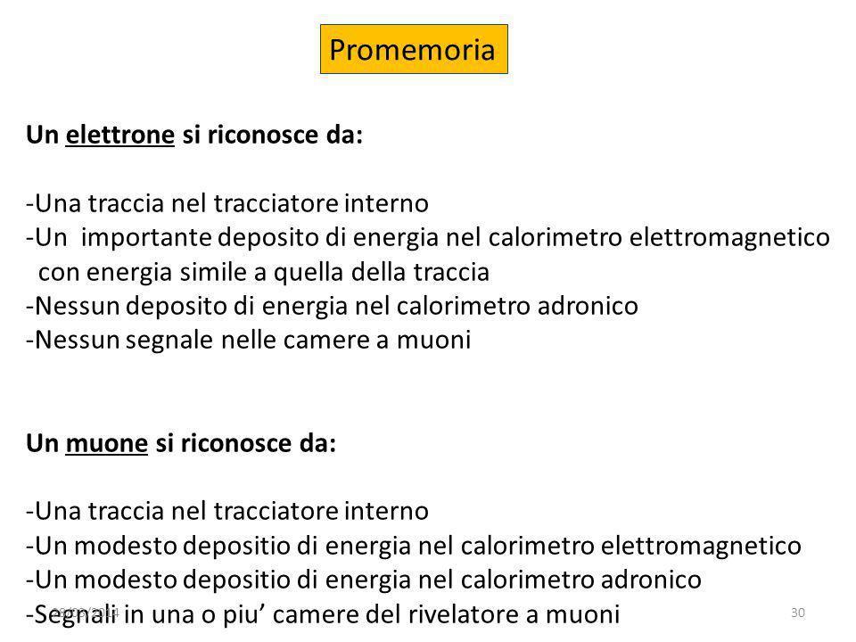 Un elettrone si riconosce da: -Una traccia nel tracciatore interno -Un importante deposito di energia nel calorimetro elettromagnetico con energia simile a quella della traccia -Nessun deposito di energia nel calorimetro adronico -Nessun segnale nelle camere a muoni Un muone si riconosce da: -Una traccia nel tracciatore interno -Un modesto depositio di energia nel calorimetro elettromagnetico -Un modesto depositio di energia nel calorimetro adronico -Segnali in una o piu camere del rivelatore a muoni Promemoria 28/03/201430