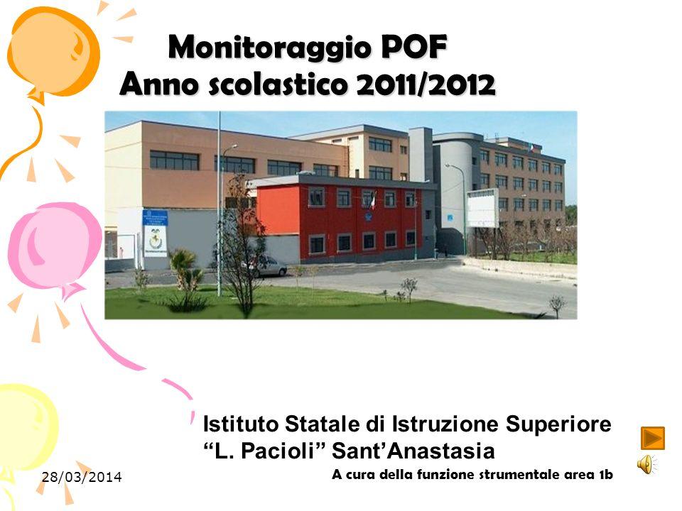 28/03/2014 Monitoraggio POF Anno scolastico 2011/2012 Istituto Statale di Istruzione Superiore L.
